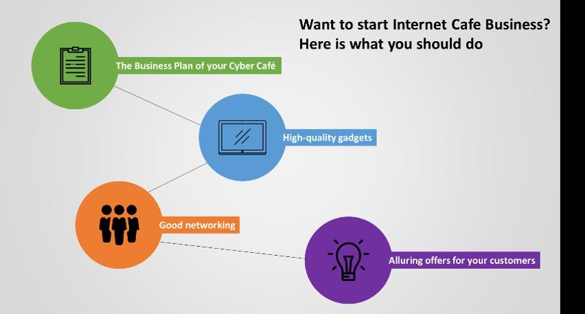 internet-cafe-business-vegas-x-net