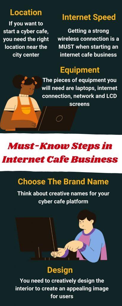 internet cafe software