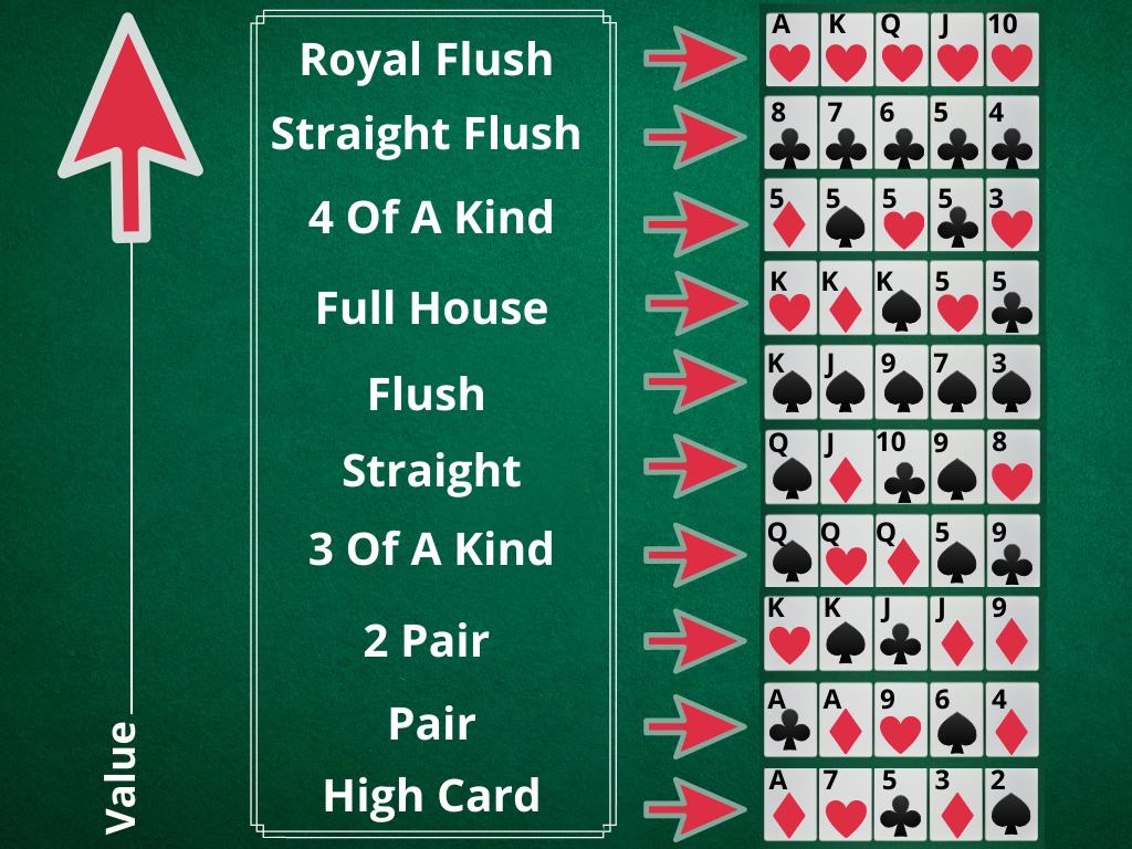 video poker cheat sheet